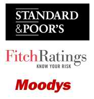 Ratings agencies